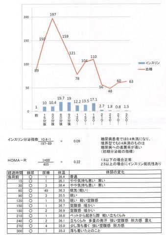 CCI20121207_0000